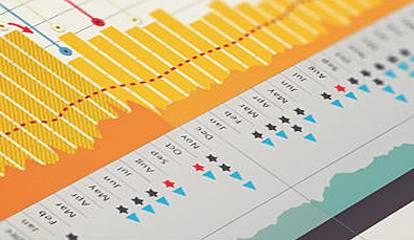 实时股票曲线技术